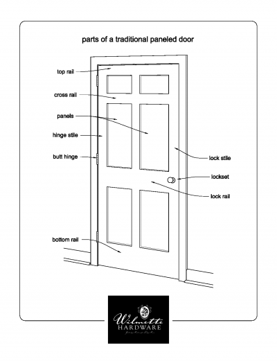 Door Parts Diagram  sc 1 st  Wilmette CutSheets & Door Parts Diagram | Wilmette CutSheets